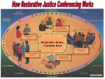 Restorative%20Justice%20Conference%20Picture%20jpg